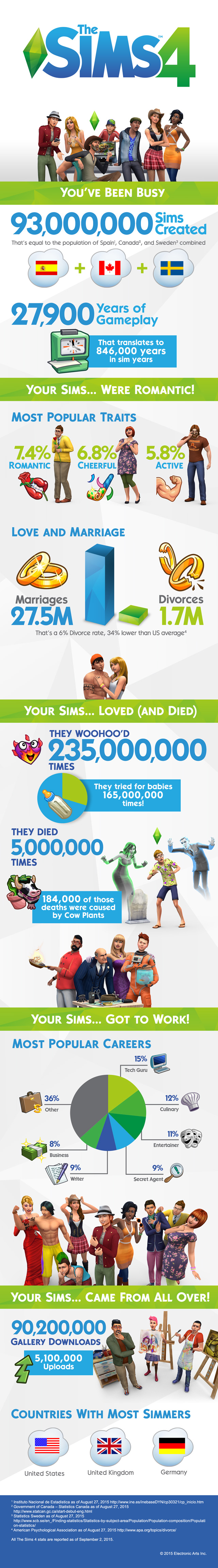 TS4_Anniversary_infographic_Final_EN