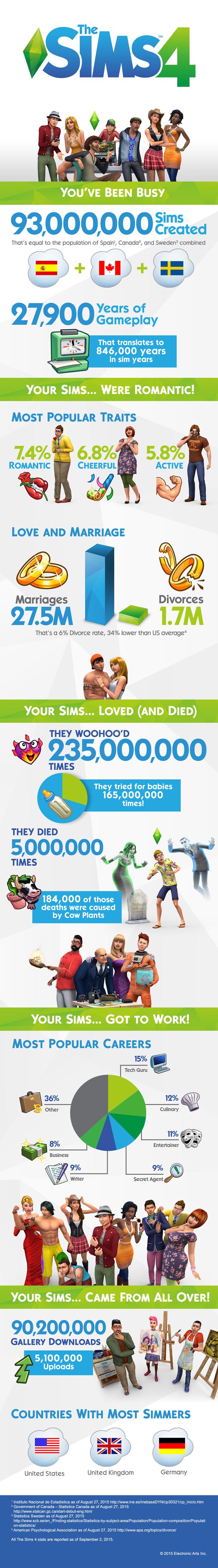 TS4_Anniversary_infographic_Final_EN