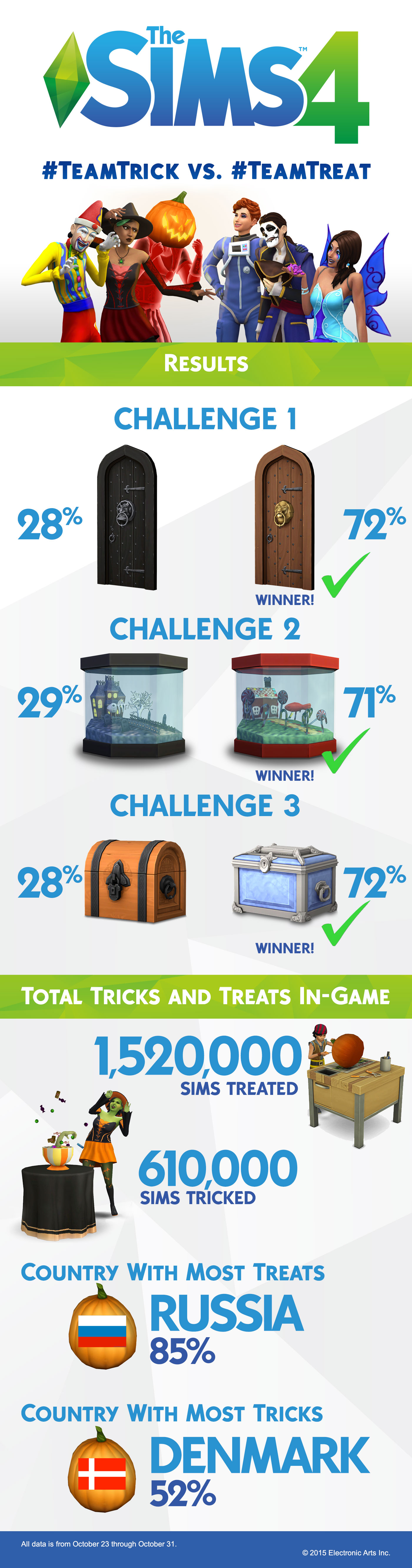 TS4_EN_Halloween_Infographic_Final_R5